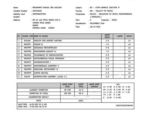 Keputusan Final Exam Semester 4