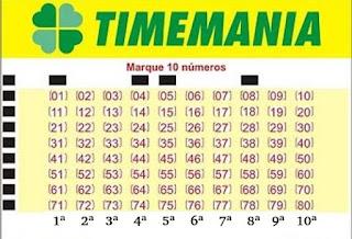 Método para ganhar na Timemania