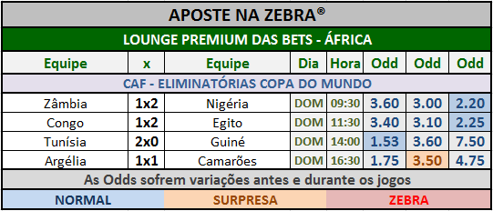 LOTECA 722 - GRADE BETS ÁFRICA - ECM 07
