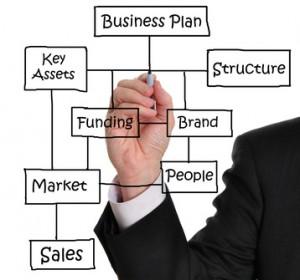 Small Business Accountan