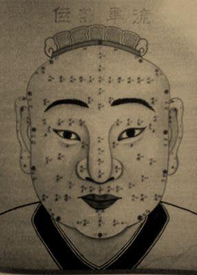 Adivinar el futuro. Dibujo de rostro con símbolos chinos