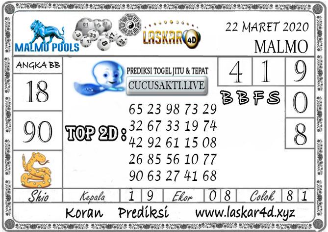 Prediksi Togel MALMO LASKAR4D 22 MARET 2020