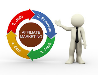 affiliate-marketing-program-success-strategies-for-beginners