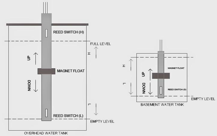 water tank pump switcher microcontroller circuit