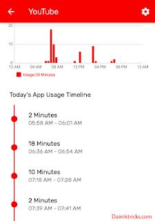App usages kaise pta kare