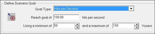LoadRunner - Goal-Oriented Scenario - Hits per second