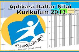 Aplikasi Daftar Nilai Kurikulum 2013 SD SMP SMA Tahun 2018/2019