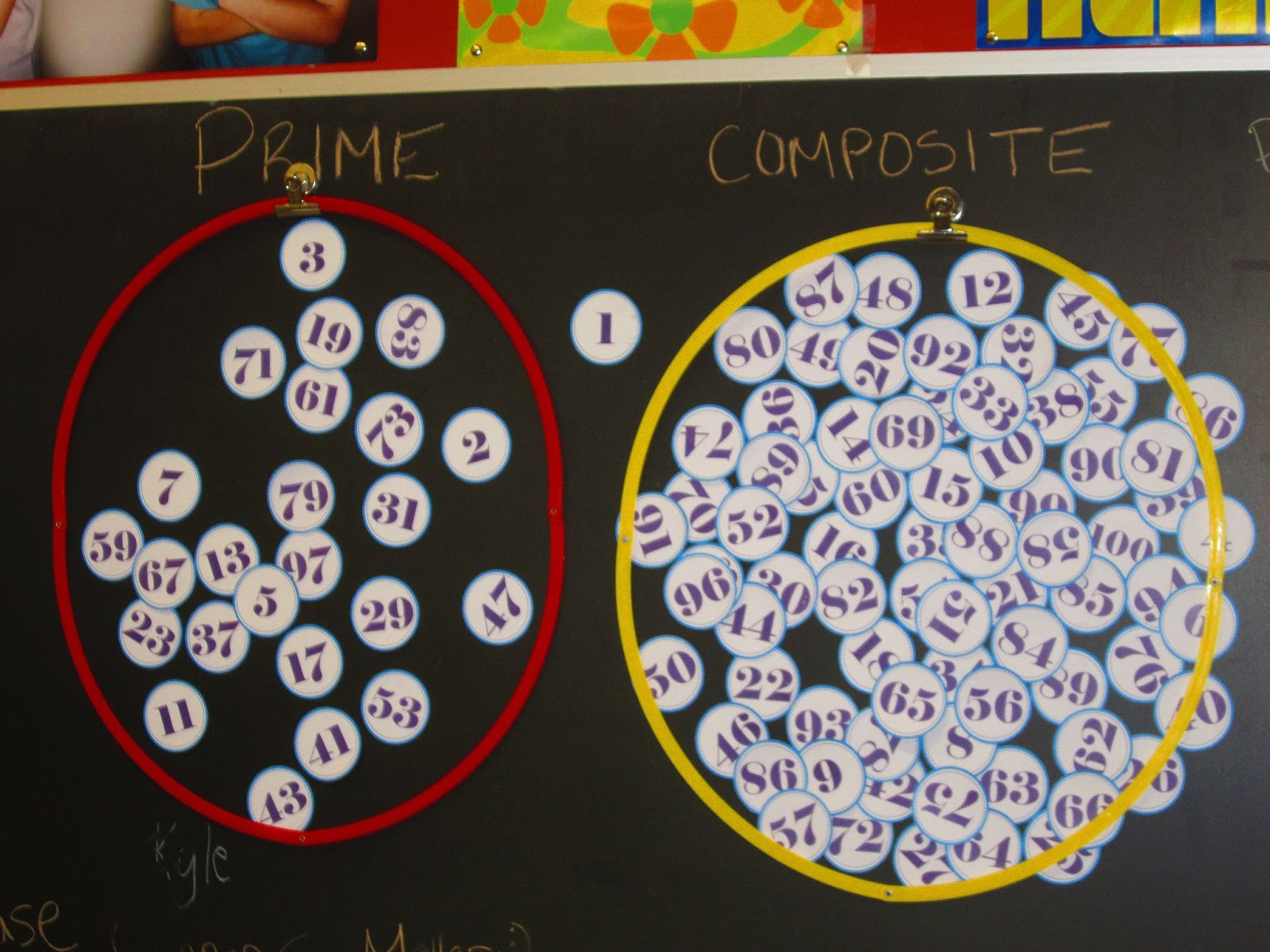 Runde S Room Prime And Composite Numbers