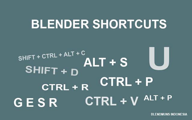 Ilustrasi shortcut yang ada di aplikasi Blender 3D yang sangat banyak sekali