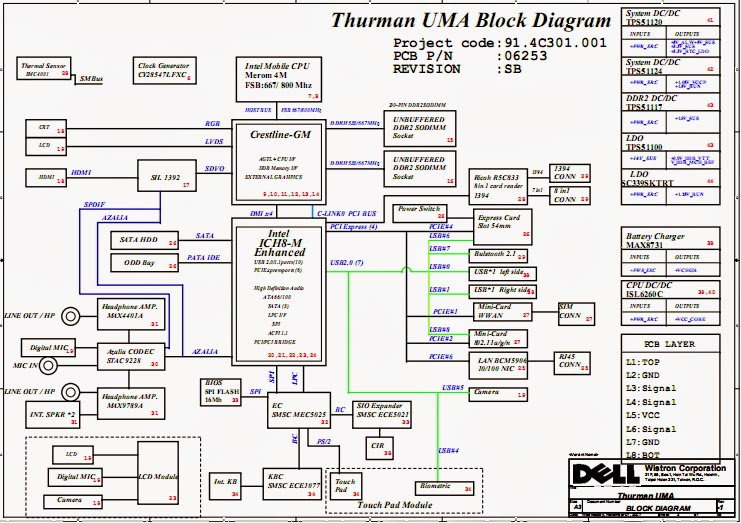 Circuit on Toshiba Laptop Motherboard Diagram