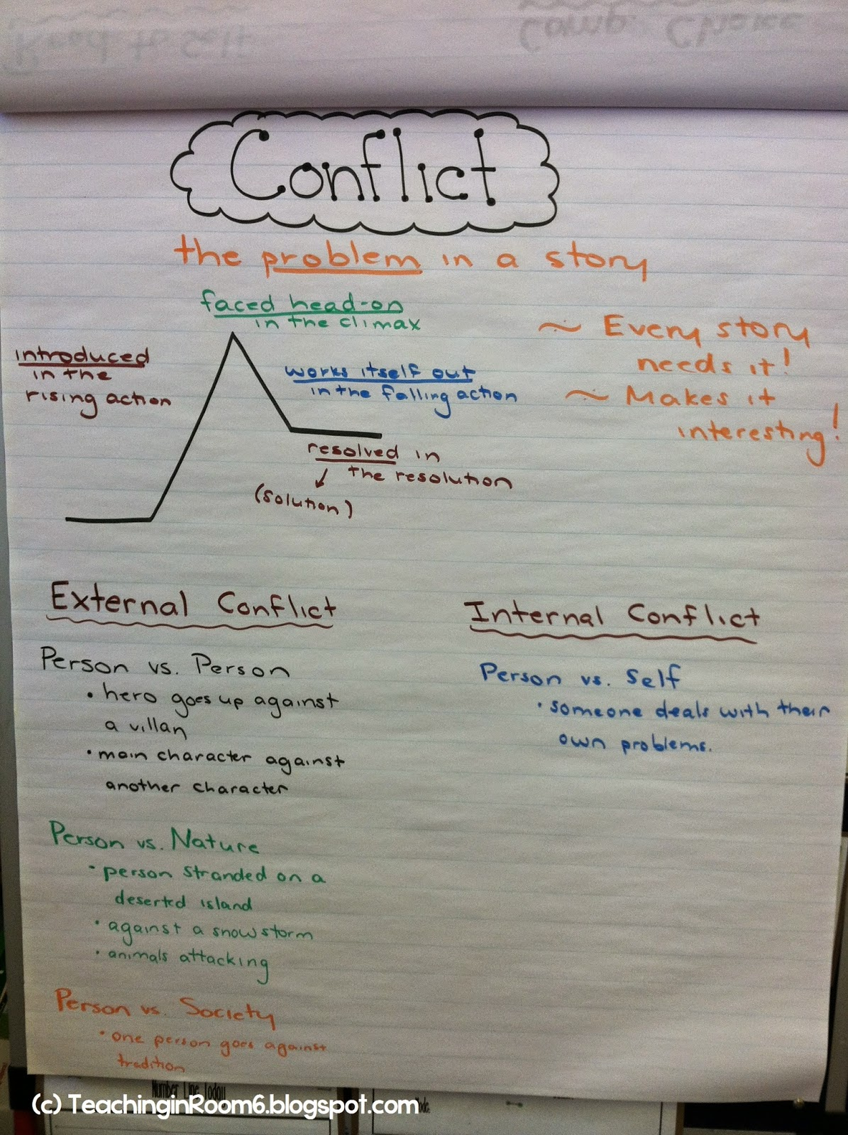 Then also teaching about story conflict in room rh teachinginroom