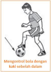 Mengontrol bola dengan kaki sebelah dalam