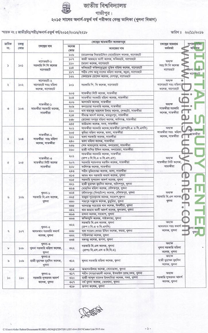 NU Hons. Final Year (4th Year) Exam-2015 Center List