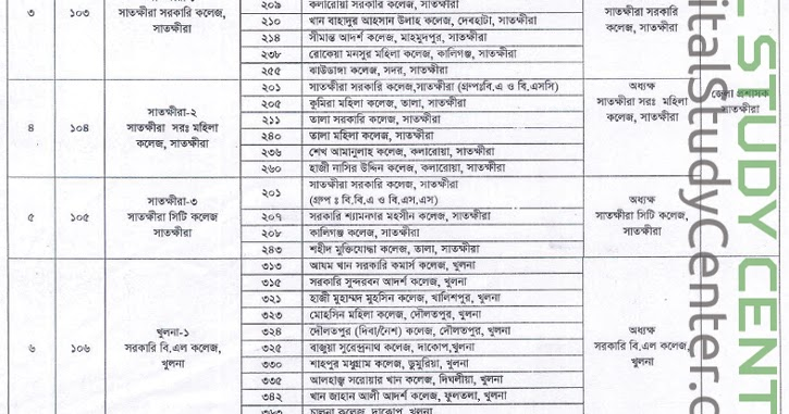NU Hons. Final Year (4th Year) Exam-2015 Center List