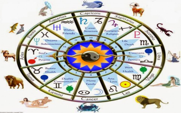 Food Habit and Astrology - Astro Upay