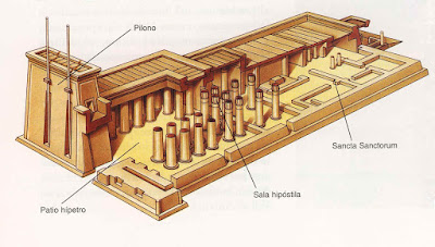 Templo de Jonsu Planta