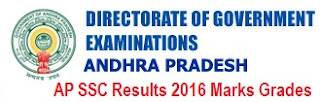 AP SSC 2017 Results download at Manabadi.co.in/ Schools9.com/ bseap.org 10th Class Marks