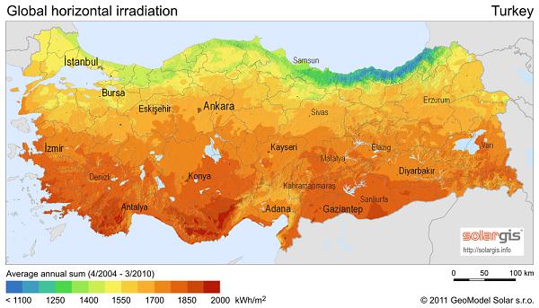 Turkey Global Solar Horizontal Irradiation Info Solar