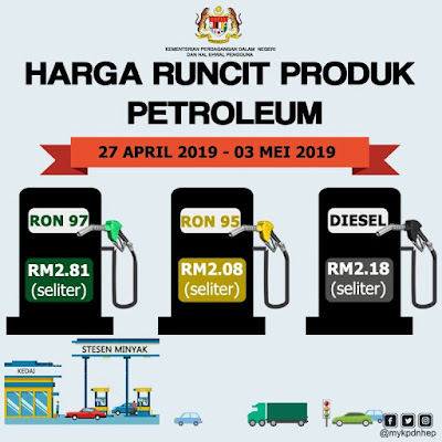 Harga Runcit Produk Petroleum (27 April 2019 - 3 Mei 2019)