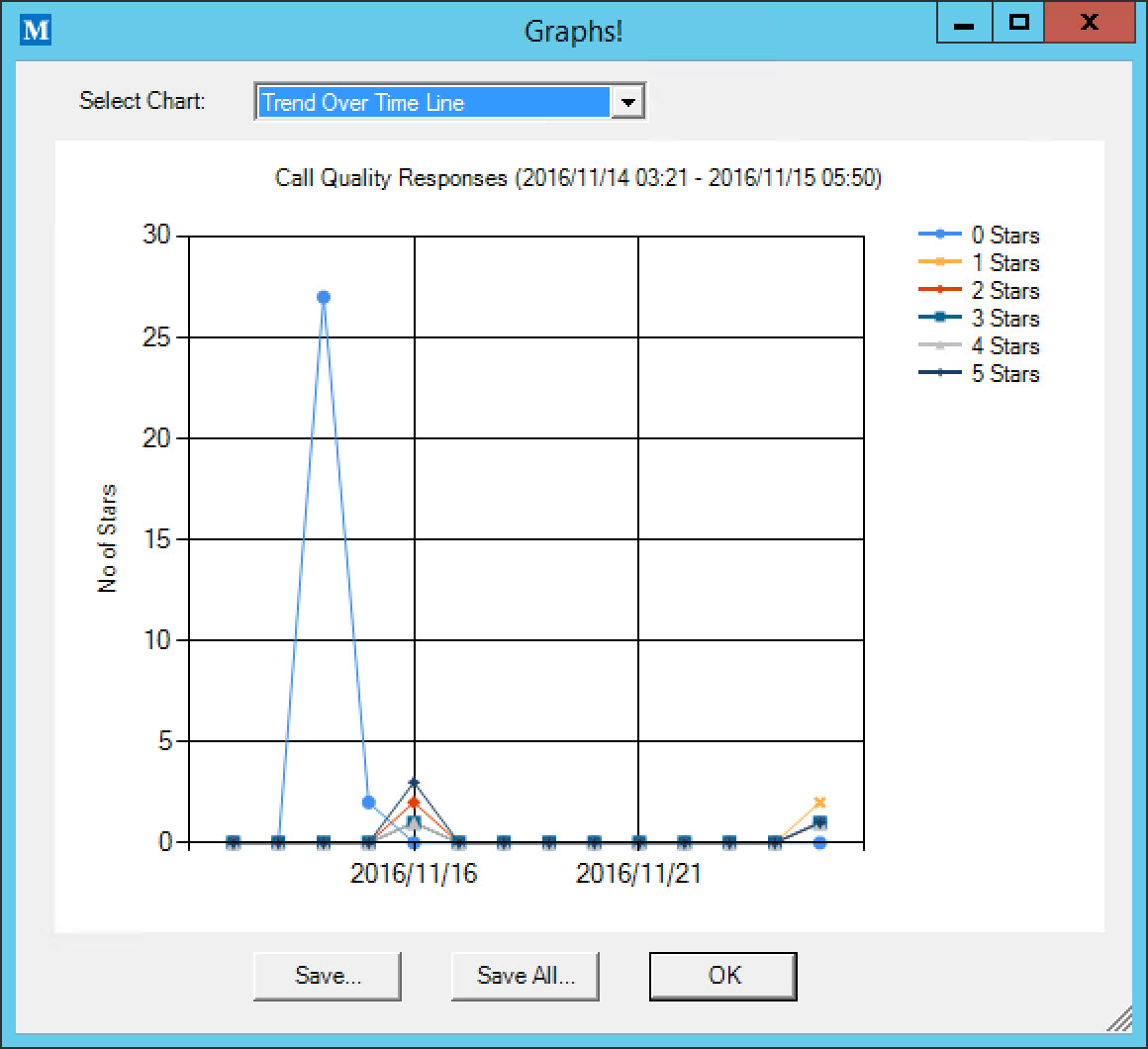 Skype for Business Rate My Call Viewer Tool | My Skype Lab