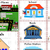 Community Places (Instructional Materials) Ready to Print