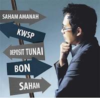 Prestasi Unit Amanah Melalui KWSP