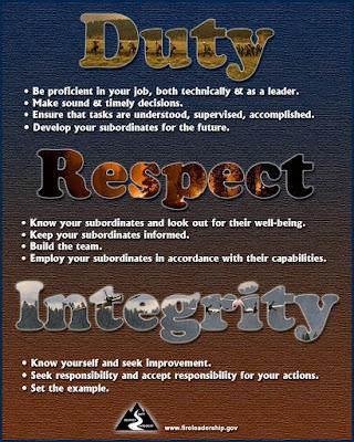 Duty, Respect, Integrity