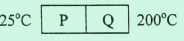 Dua logam P dan Q disambung