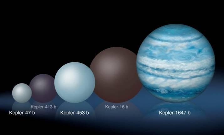 Resultado de imagem para exoplaneta 1647 b