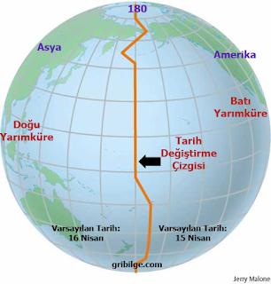 180 meridyeni, tarih değiştirme çizgisinin özellikleri nelerdir