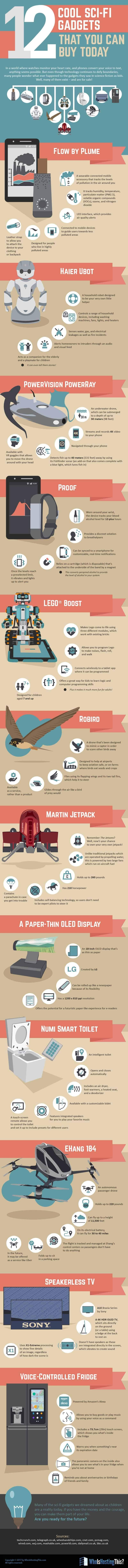 12 Sci-Fi Gadgets That You Can Buy Today #Infographic