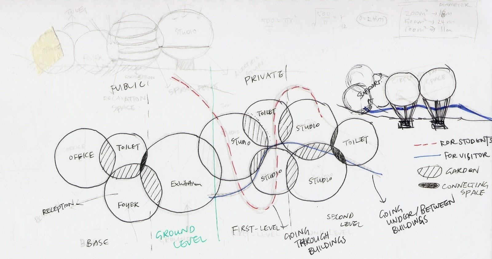 Dab510 Architectural Design Studio 3