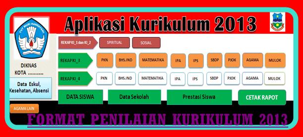 Download Aplikasi Format Penilaian Kurikulum 2013 Revisi Terbaru