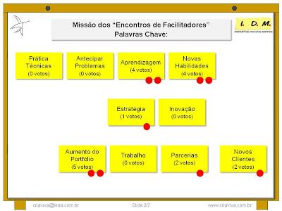 Diagrama de Causa e Efeito com Palavras Chave da Missão