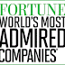 World's Top Ten (10) Most Admired Companies of 2013