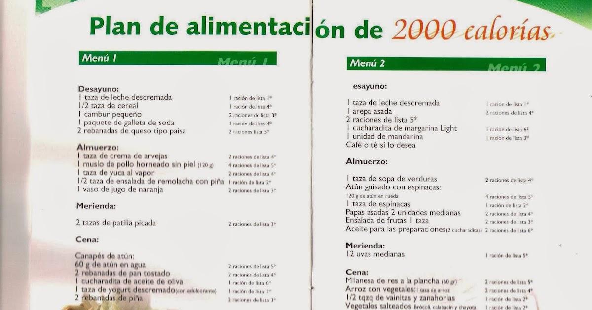 Diabetes Hoy: Plan de alimentación de 2000 calorías