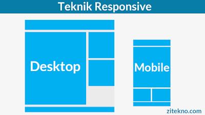 tampilan web dan blog responsive