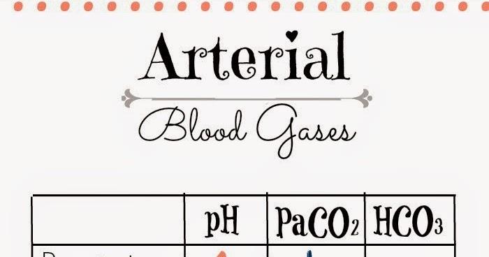 Nurse Nightingale: {ABGs} Arterial Blood Gases: The