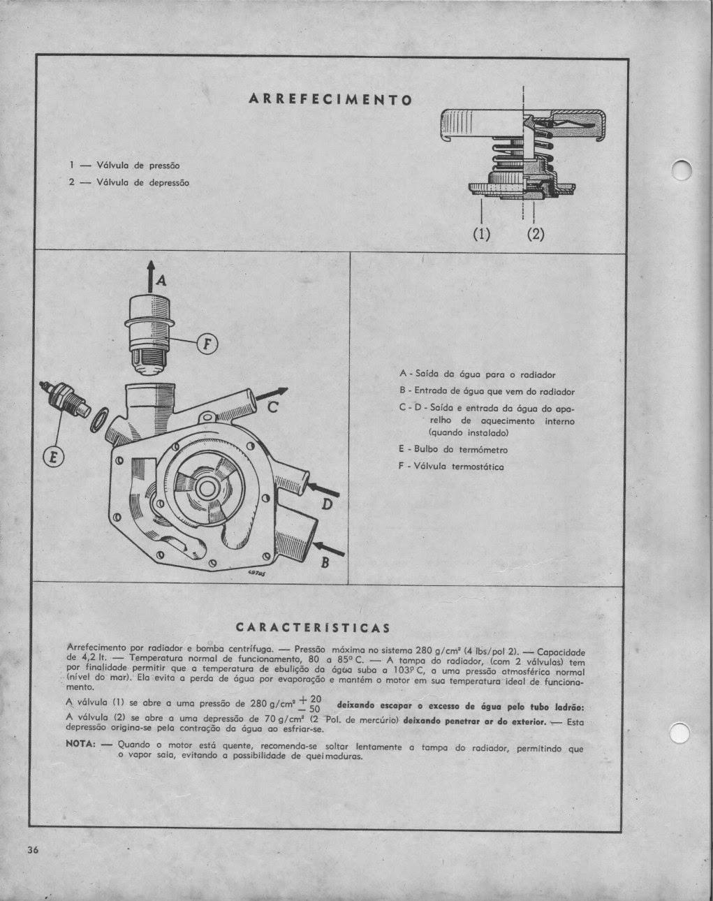 MANUAIS DO PROPRIETÁRIO: Manual Mecânico Gordini