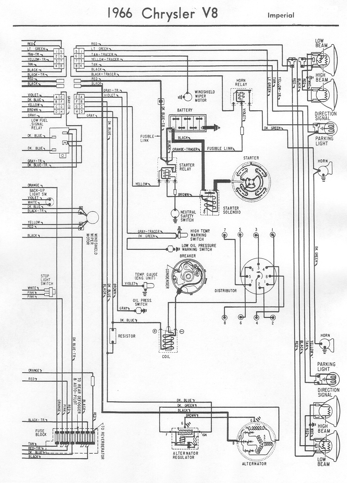 Free Auto Wiring Diagram: 1970 Plymouth Belvedere GTX, Road Runner, And Satellite Engine