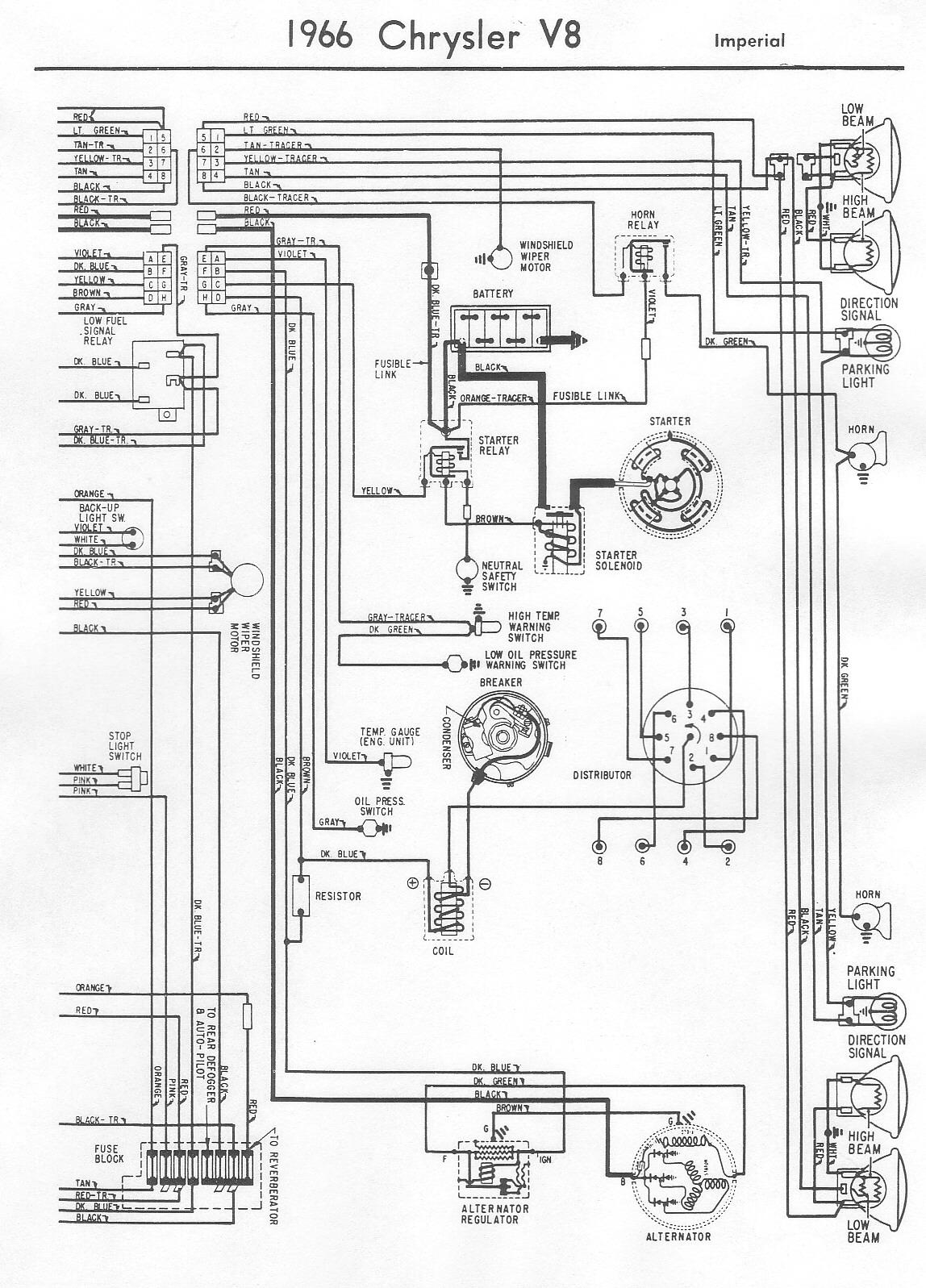 1966 Chrysler 440 Wiring Diagram Online Schematics Big Block 1967 Plymouth Gtx Diagrams