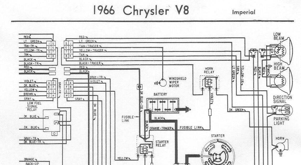 Jeep 4 0 Engine Wiring Diagram Wiring Schematic Diagram