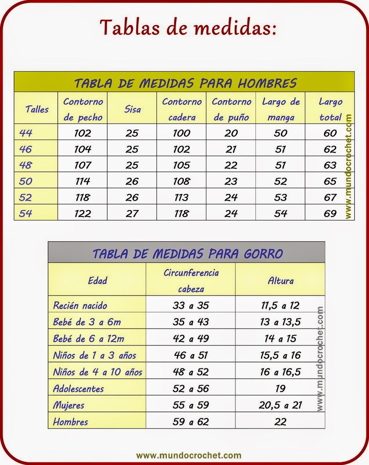 tabla de medidas para gorros