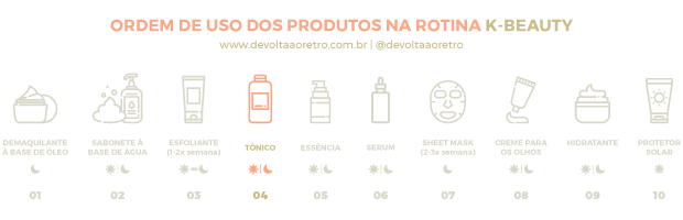 TIA'M, resenha produtos TIA'M, TIA'M products review, review TIA'M My Signature Vita B5 Toner, review TIA'M My Little Pore Fix Source, review TIA'M My Signature Panthenol Moist Cream, K-Beauty, etapas da rotina coreana dia, etapas da rotina coreana noite, etapas da rotina coreana, Rotina de beleza coreana, cosméticos coreanos, onde comprar cosméticos coreanos, k-beauty products, Produtos de beleza coreano