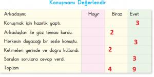 3. Sınıf Nova Yayınları Türkçe Çalışma Kitabı 170. 171. 172. 173. 174. 175. 176. Sayfa Cevapları Yüzme Metni