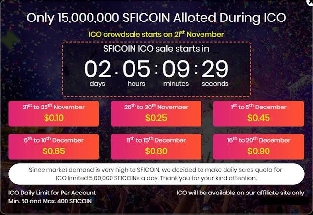 Dự án đầu tư SFICOIN Lending lên tới 50% /tháng