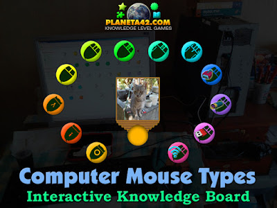 Computer Mouse Types