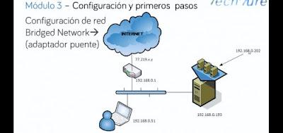 Curso Monta un servidor web con Linux desde cero