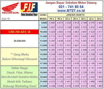 FIF Honda CBR250 ABS SE