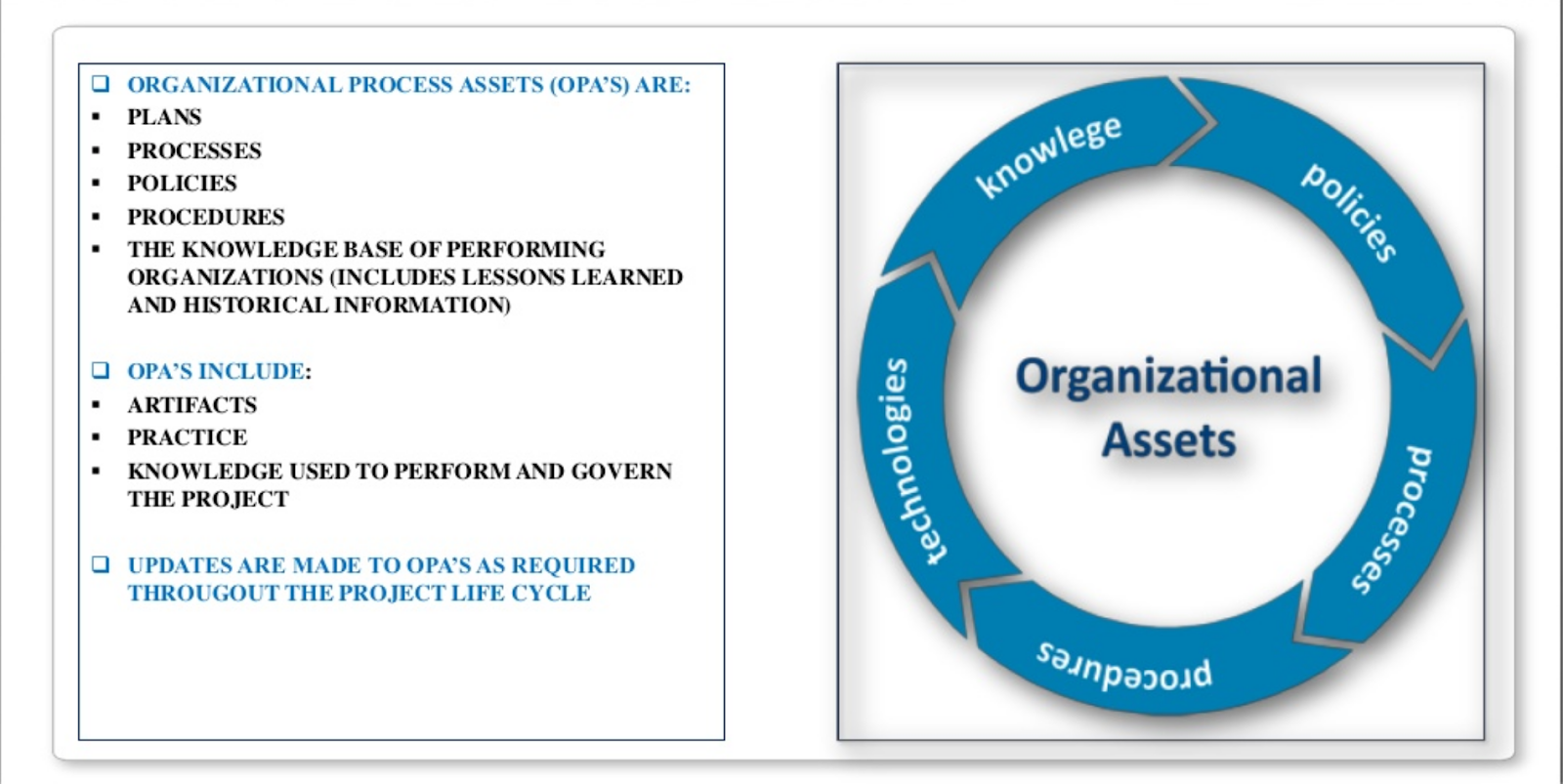 organizational change plan procedure Transformation planning and organizational change print definition: transformation planning is a process of developing a [strategic] plan for modifying an enterprise's business processes through the modification of policies, procedures, and processes to move the organization from an as is state to a to be state.